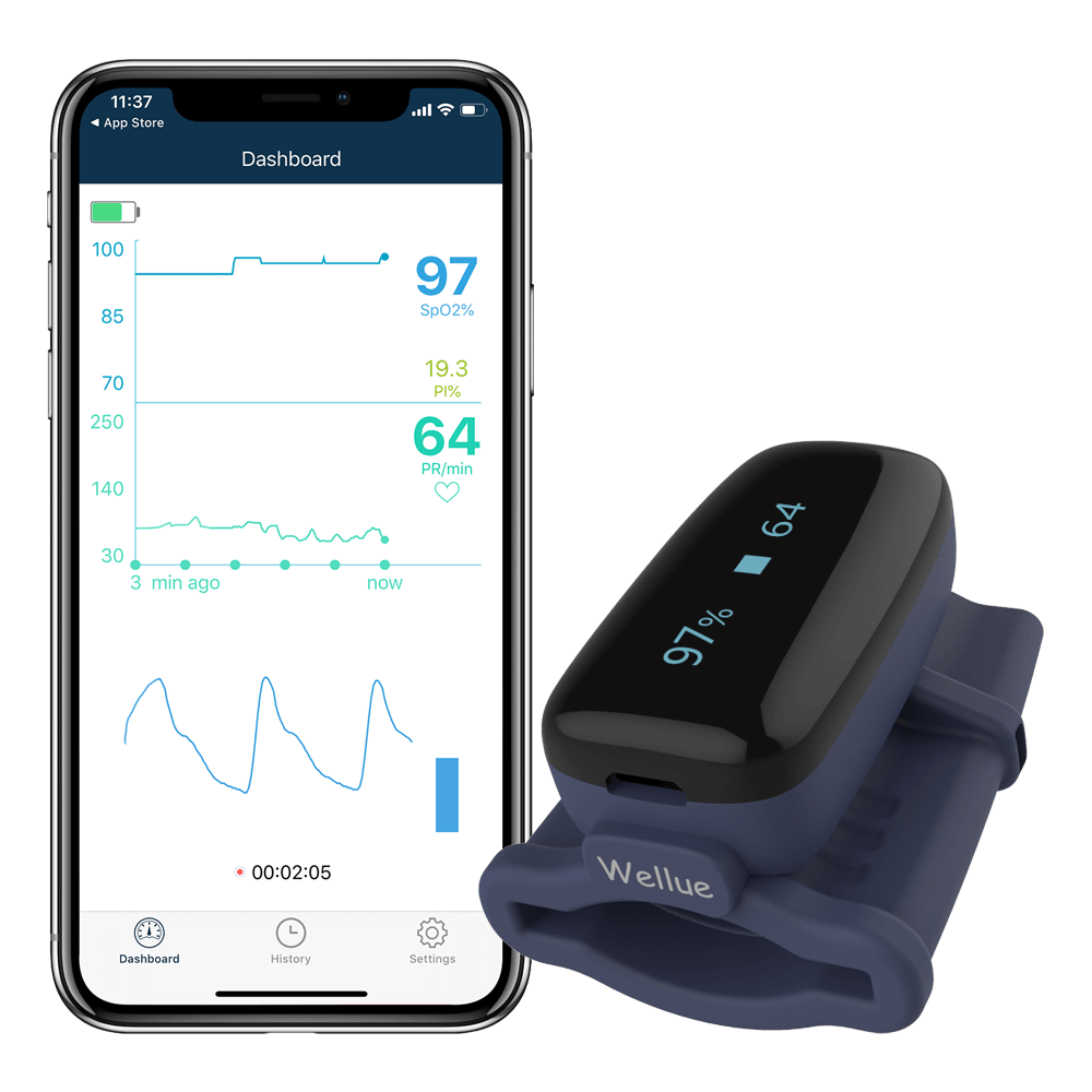 what is the best finger pulse oximeter