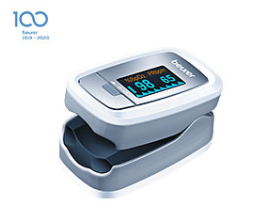Pulse Oximeter - An Assistant in the Fight Against Coronavirus