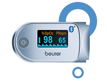 4 Pulse Oximeter - An Assistant in the Fight Against Coronavirus