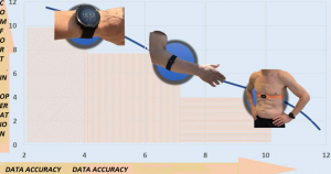 Heart Rate Monitor: Which is the Best to Choose?